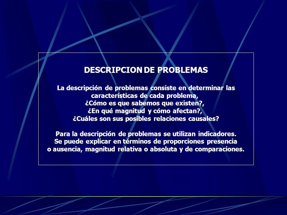 IDENTIFICACION DE PROBLEMAS Proceso en el que se identifican todos los problemas relevantes y no relevantes de la institución, recurriendo para ello a