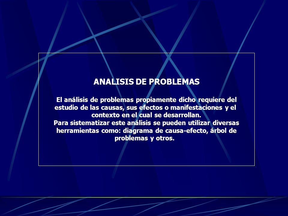 SELECCION DE PROBLEMAS Corresponde a la fase en la que se seleccionan problemas prioritarios a través de un proceso de jerarquización de los problemas