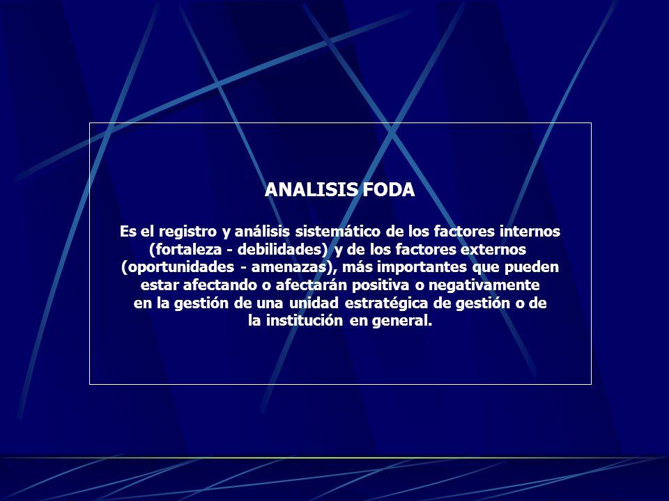 ANALISIS DE SITUACION ANALISIS FODA ANALISIS DE PROBLEMAS ANALISIS DE FUERZAS COMPETITIVAS ANALISIS DE MEGATENDENCIAS ANALISIS DE CARTERA DE PRODUCTOS