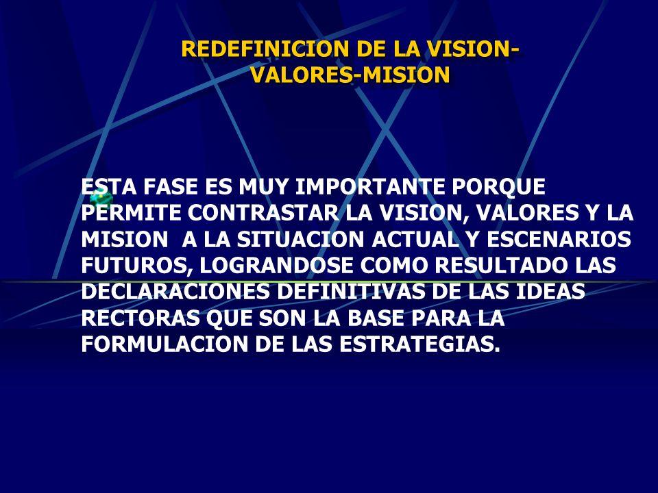 REDEFINICION Y/O REAFIRMACION DE LAS IDEAS RECTORAS: VISION, VALORES Y MISION En función del análisis de situación y del diagnóstico es conveniente re