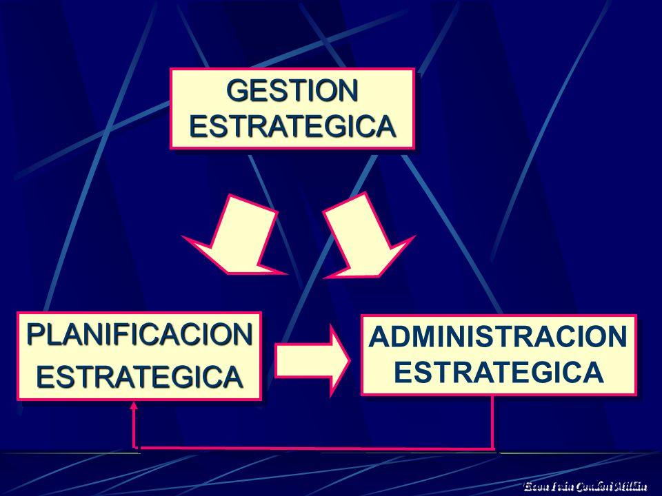 GESTION ESTRATEGICA La gestión estratégica formula el modelo de gerencia con dos grandes ejes: La planificación estratégica y la administración estrat