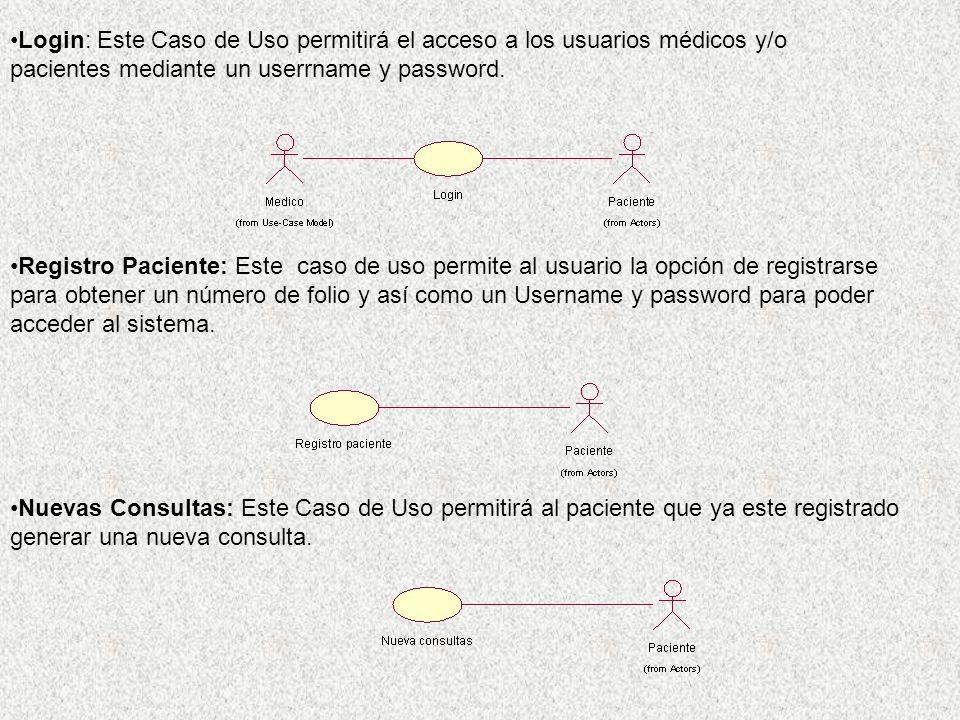 Login: Este Caso de Uso permitirá el acceso a los usuarios médicos y/o pacientes mediante un userrname y password. Registro Paciente: Este caso de uso