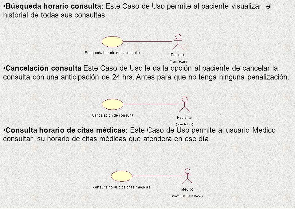 Búsqueda horario consulta: Este Caso de Uso permite al paciente visualizar el historial de todas sus consultas. Cancelación consulta Este Caso de Uso