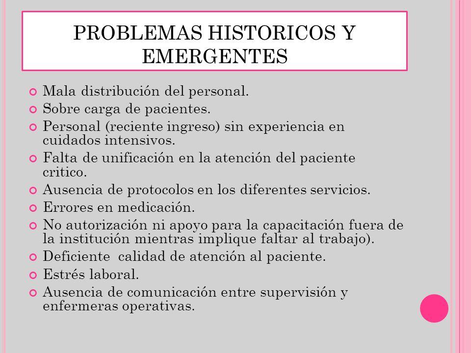 PROBLEMAS HISTORICOS Y EMERGENTES Mala distribución del personal. Sobre carga de pacientes. Personal (reciente ingreso) sin experiencia en cuidados in