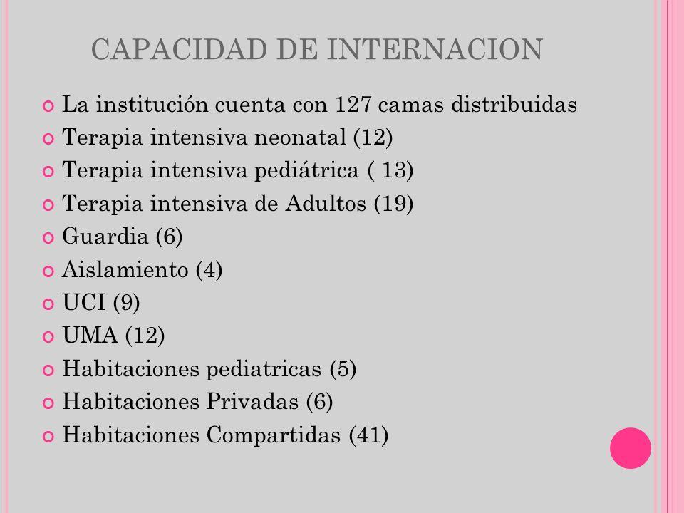 CAPACIDAD DE INTERNACION La institución cuenta con 127 camas distribuidas Terapia intensiva neonatal (12) Terapia intensiva pediátrica ( 13) Terapia i
