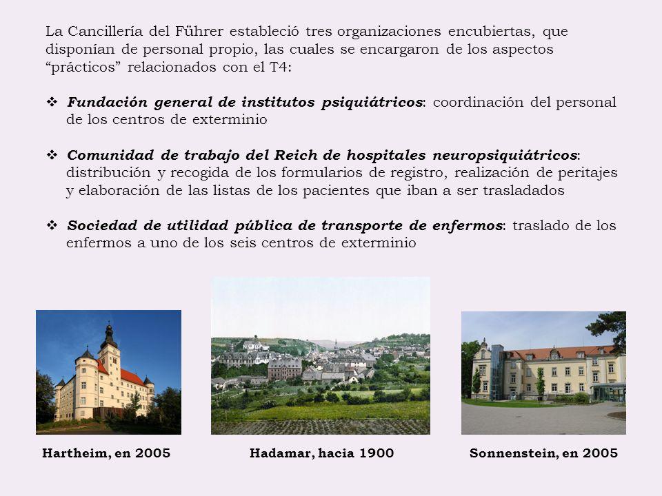 La Cancillería del Führer estableció tres organizaciones encubiertas, que disponían de personal propio, las cuales se encargaron de los aspectos práct