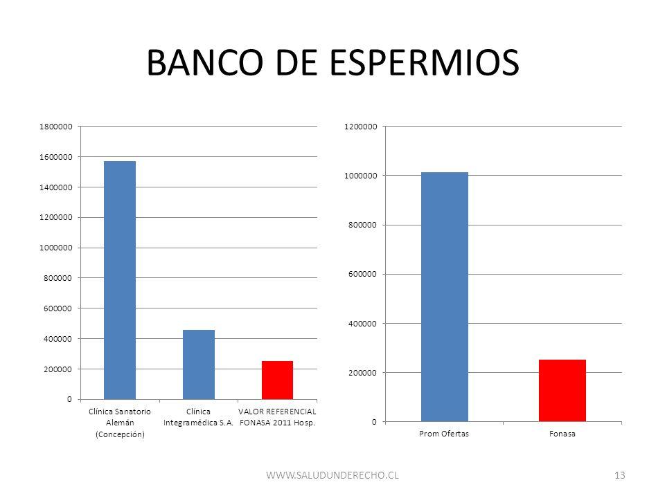 BANCO DE ESPERMIOS 13WWW.SALUDUNDERECHO.CL