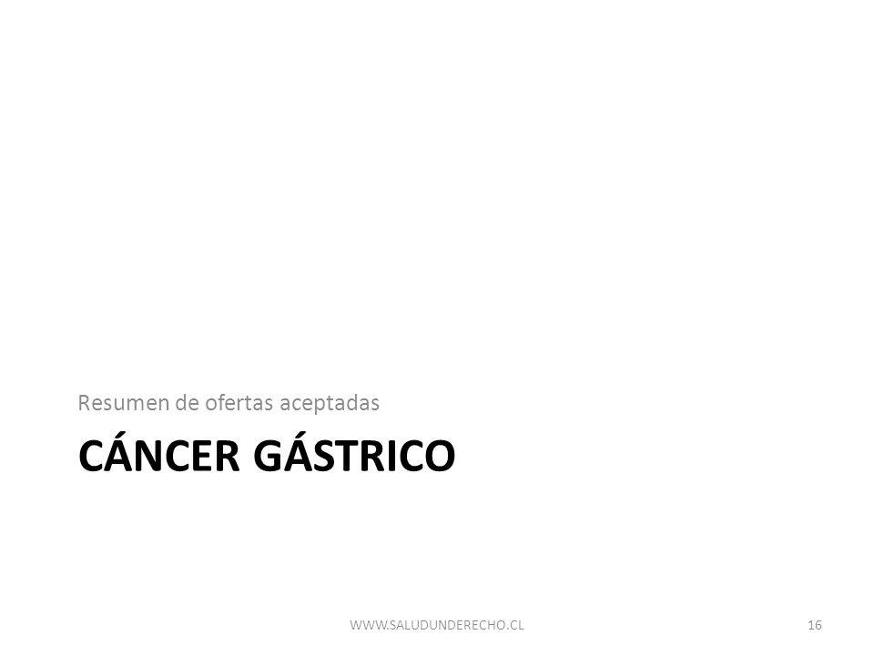 CÁNCER GÁSTRICO Resumen de ofertas aceptadas 16WWW.SALUDUNDERECHO.CL