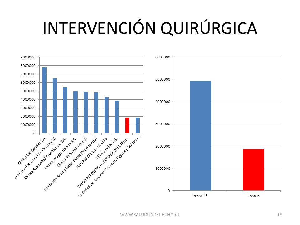 INTERVENCIÓN QUIRÚRGICA 18WWW.SALUDUNDERECHO.CL