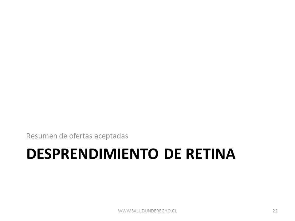 DESPRENDIMIENTO DE RETINA Resumen de ofertas aceptadas 22WWW.SALUDUNDERECHO.CL