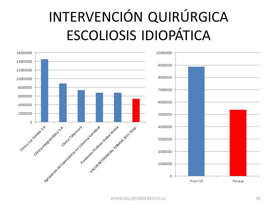 INTERVENCIÓN QUIRÚRGICA ESCOLIOSIS IDIOPÁTICA 30WWW.SALUDUNDERECHO.CL