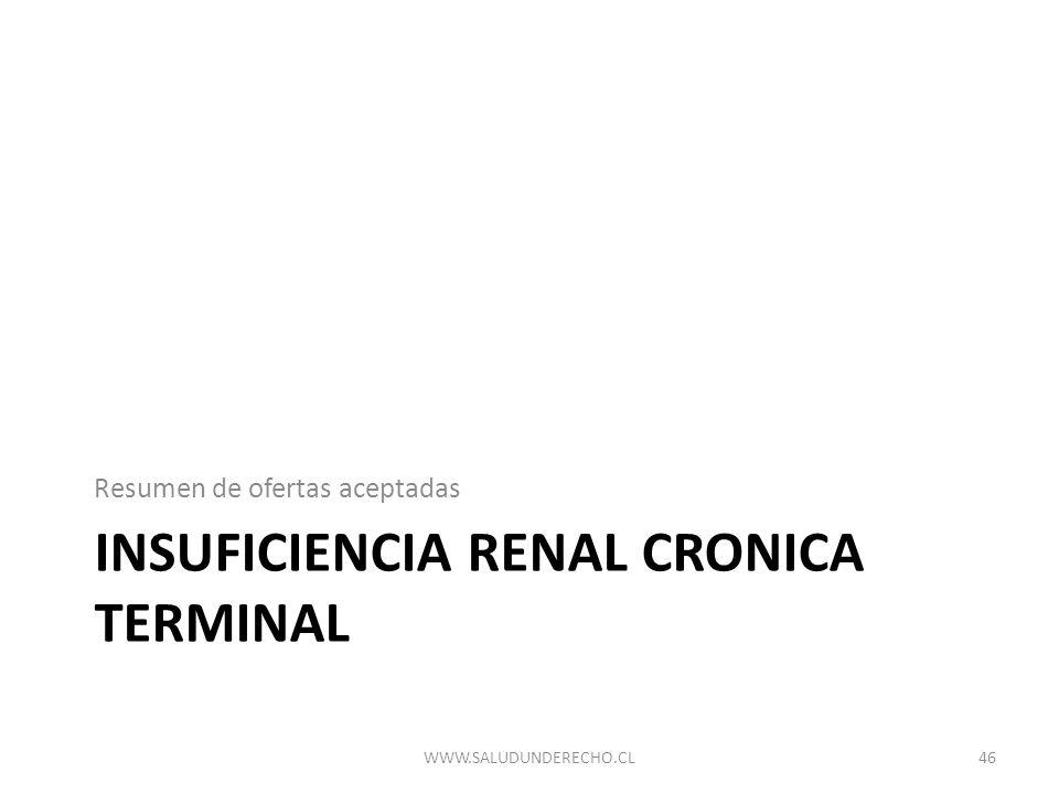 INSUFICIENCIA RENAL CRONICA TERMINAL Resumen de ofertas aceptadas 46WWW.SALUDUNDERECHO.CL
