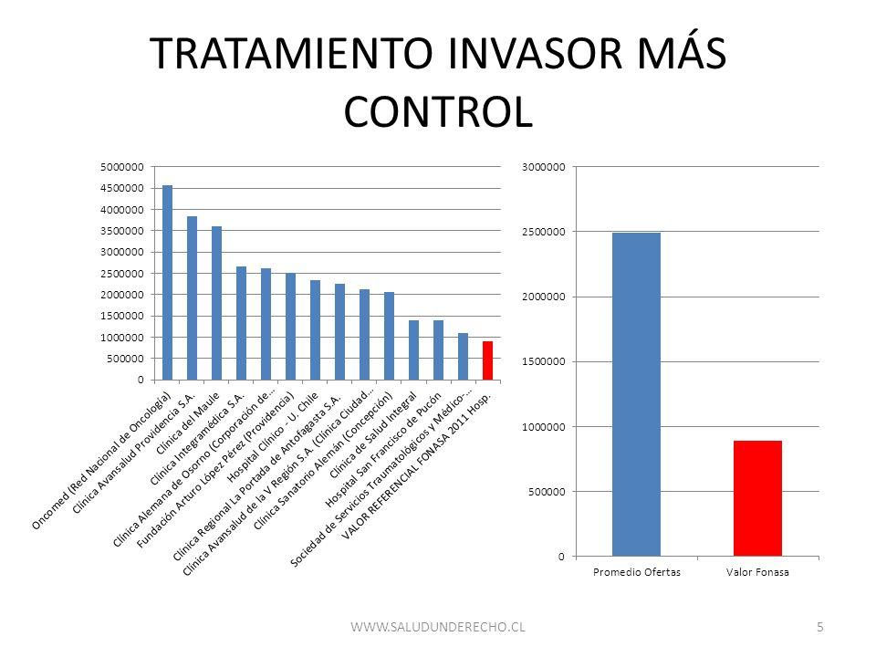 TRATAMIENTO INVASOR MÁS CONTROL 5WWW.SALUDUNDERECHO.CL