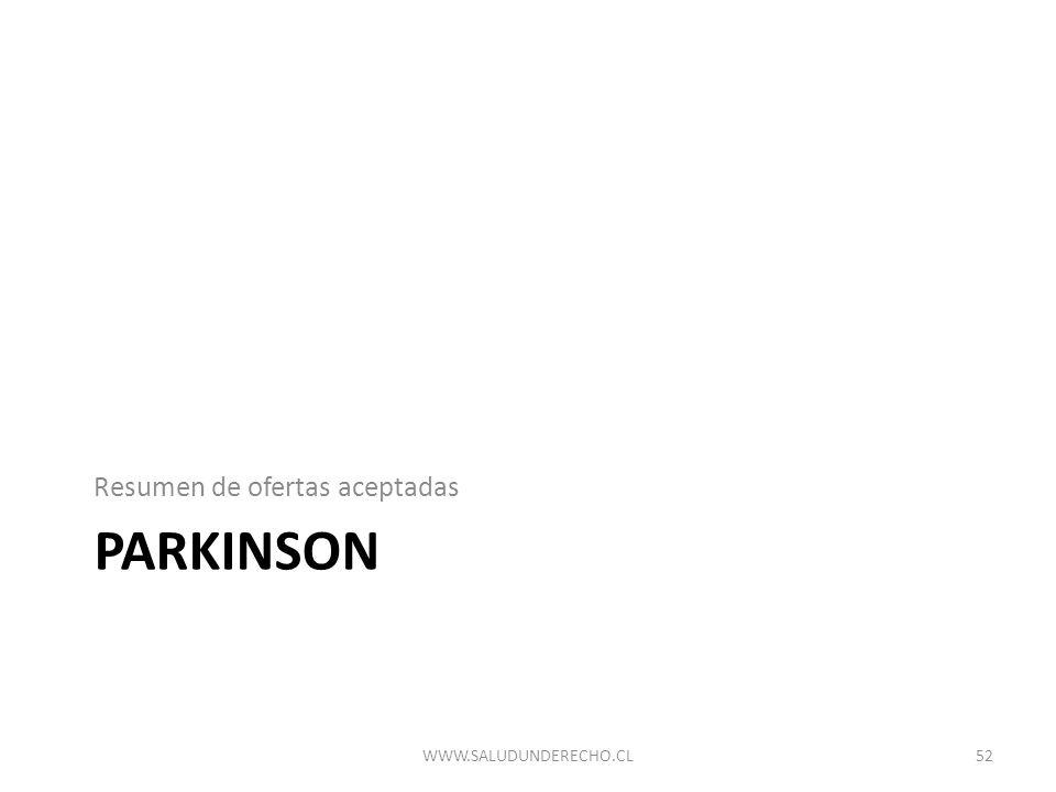 PARKINSON Resumen de ofertas aceptadas 52WWW.SALUDUNDERECHO.CL