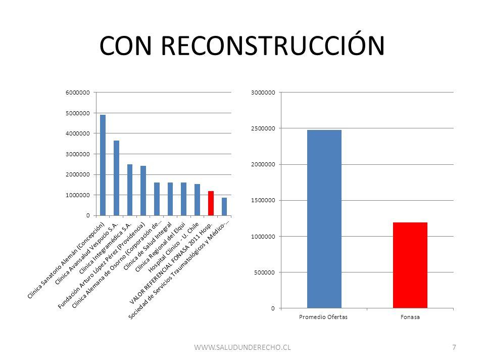 CON RECONSTRUCCIÓN 7WWW.SALUDUNDERECHO.CL