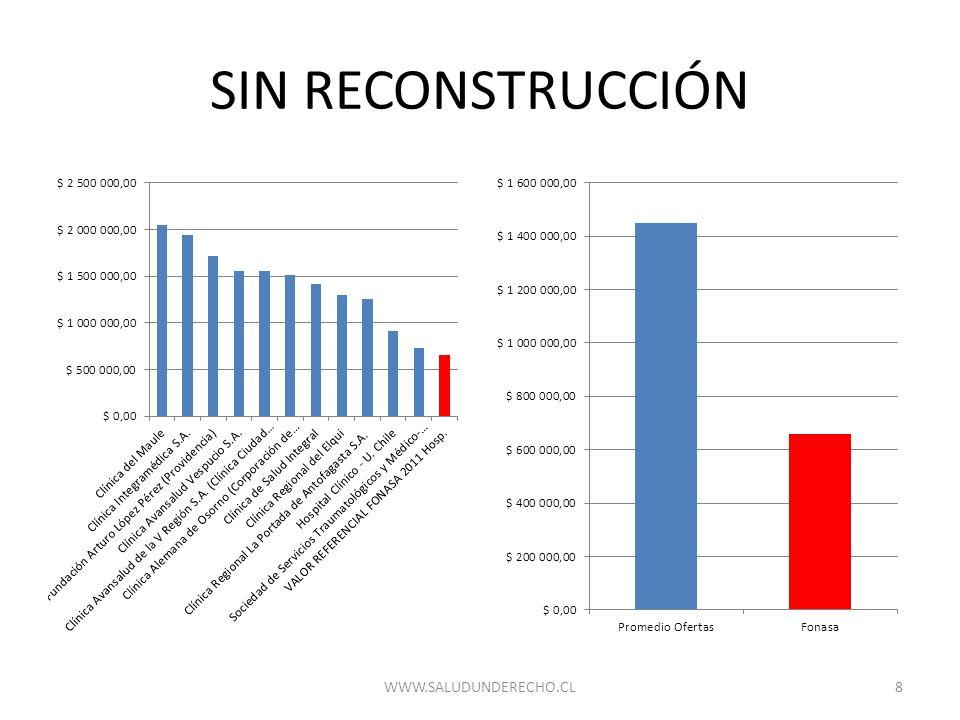 SIN RECONSTRUCCIÓN 8WWW.SALUDUNDERECHO.CL