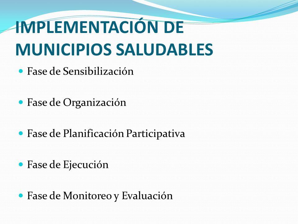 IMPLEMENTACIÓN DE MUNICIPIOS SALUDABLES Fase de Sensibilización Fase de Organización Fase de Planificación Participativa Fase de Ejecución Fase de Mon