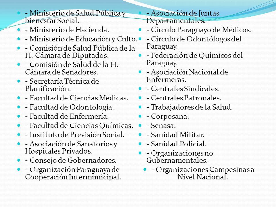- Ministerio de Salud Pública y bienestar Social. - Ministerio de Hacienda. - Ministerio de Educación y Culto. - Comisión de Salud Pública de la H. Cá