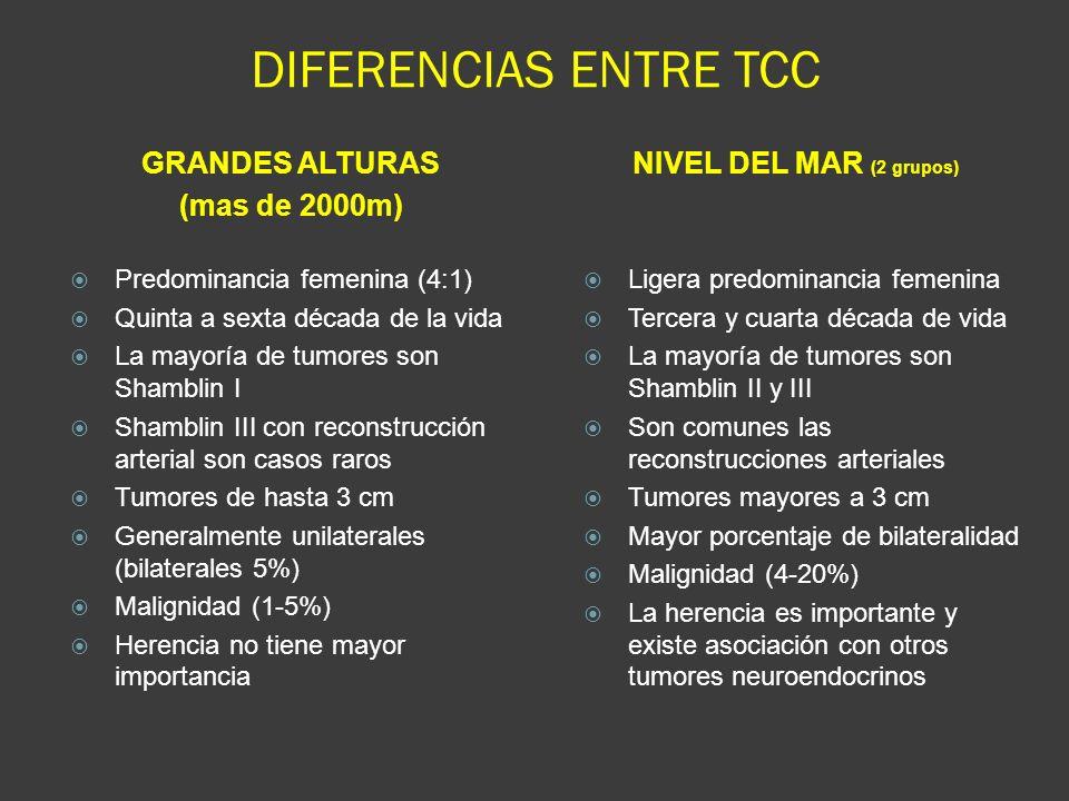 DIFERENCIAS ENTRE TCC GRANDES ALTURAS (mas de 2000m) NIVEL DEL MAR (2 grupos) Predominancia femenina (4:1) Quinta a sexta década de la vida La mayoría