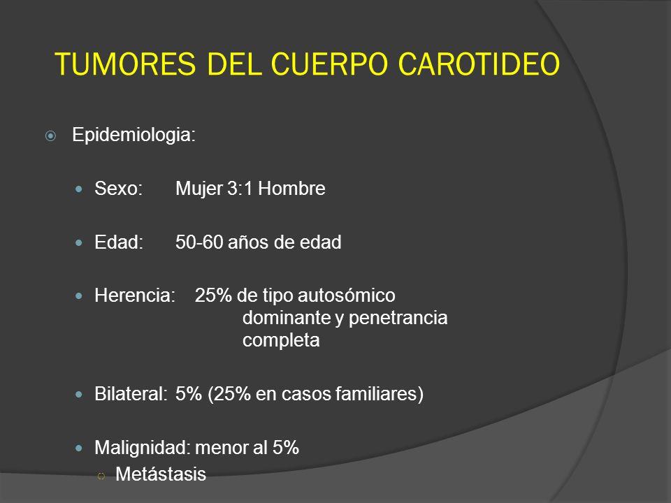 Epidemiologia: Sexo: Mujer 3:1 Hombre Edad: 50-60 años de edad Herencia: 25% de tipo autosómico dominante y penetrancia completa Bilateral: 5% (25% en