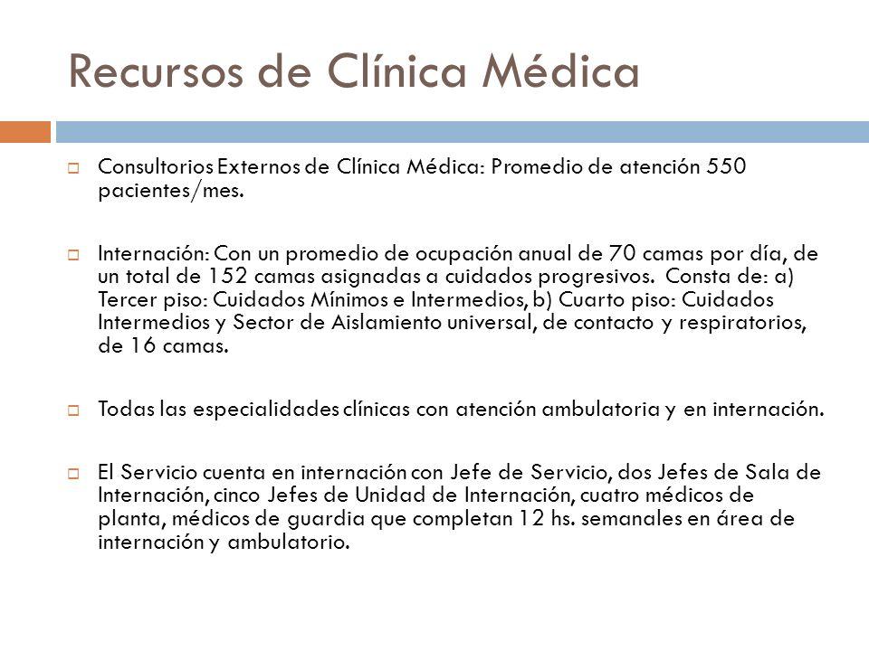 Archivo de Material Científico Sistemáticas guías de Diagnóstico y Tratamiento en Medicina Interna.