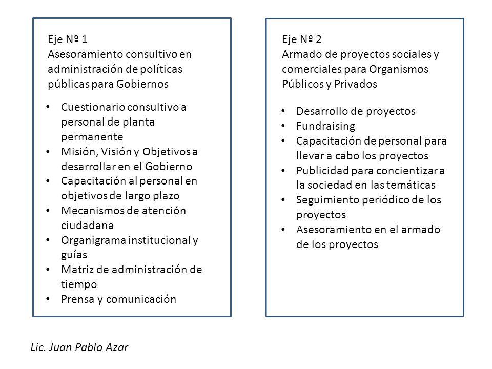 Lic. Juan Pablo Azar Eje Nº 1 Asesoramiento consultivo en administración de políticas públicas para Gobiernos Eje Nº 2 Armado de proyectos sociales y