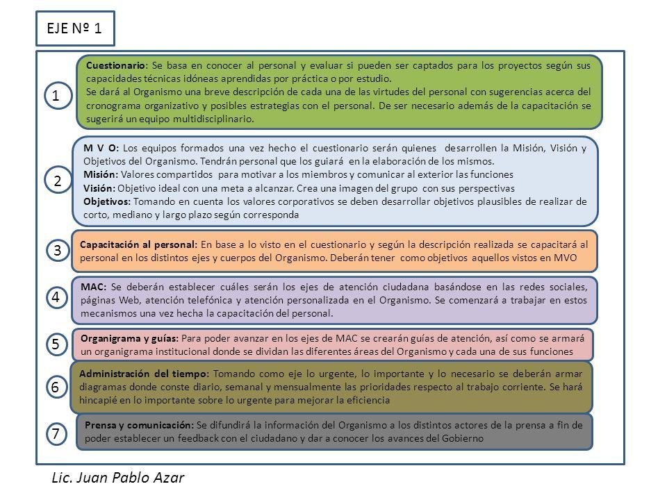 Lic. Juan Pablo Azar EJE Nº 1 Cuestionario: Se basa en conocer al personal y evaluar si pueden ser captados para los proyectos según sus capacidades t