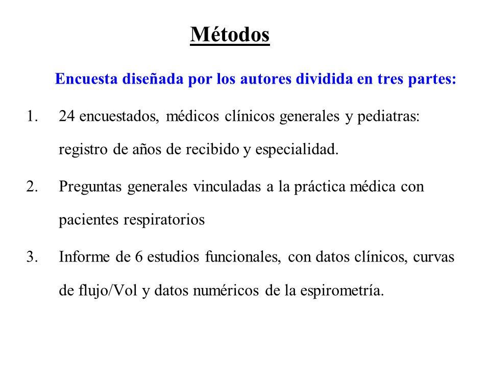 Encuesta diseñada por los autores dividida en tres partes: 1.24 encuestados, médicos clínicos generales y pediatras: registro de años de recibido y especialidad.