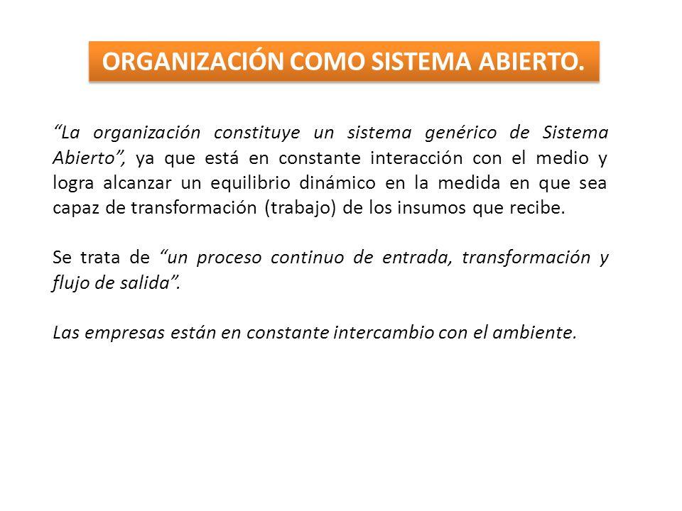 ORGANIZACIÓN COMO SISTEMA ABIERTO. La organización constituye un sistema genérico de Sistema Abierto, ya que está en constante interacción con el medi