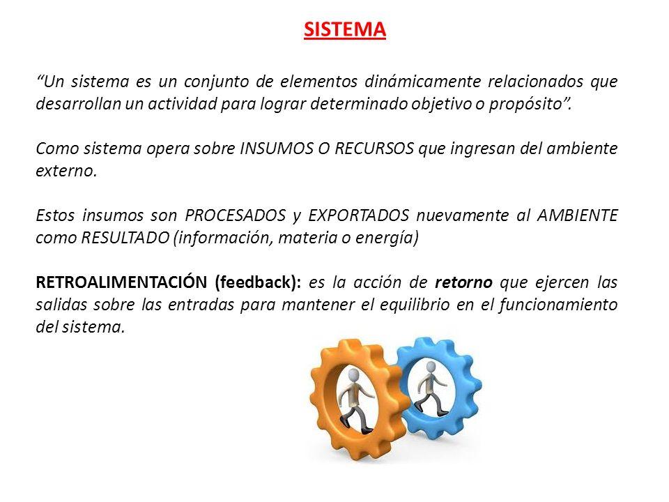 SISTEMA Un sistema es un conjunto de elementos dinámicamente relacionados que desarrollan un actividad para lograr determinado objetivo o propósito. C