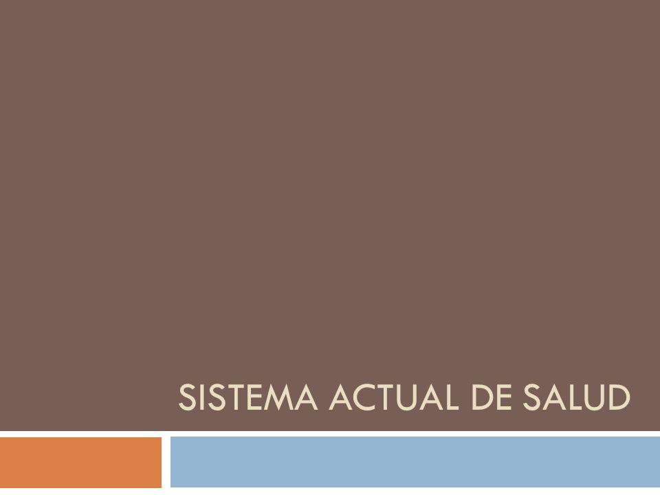 SISTEMA ACTUAL DE SALUD