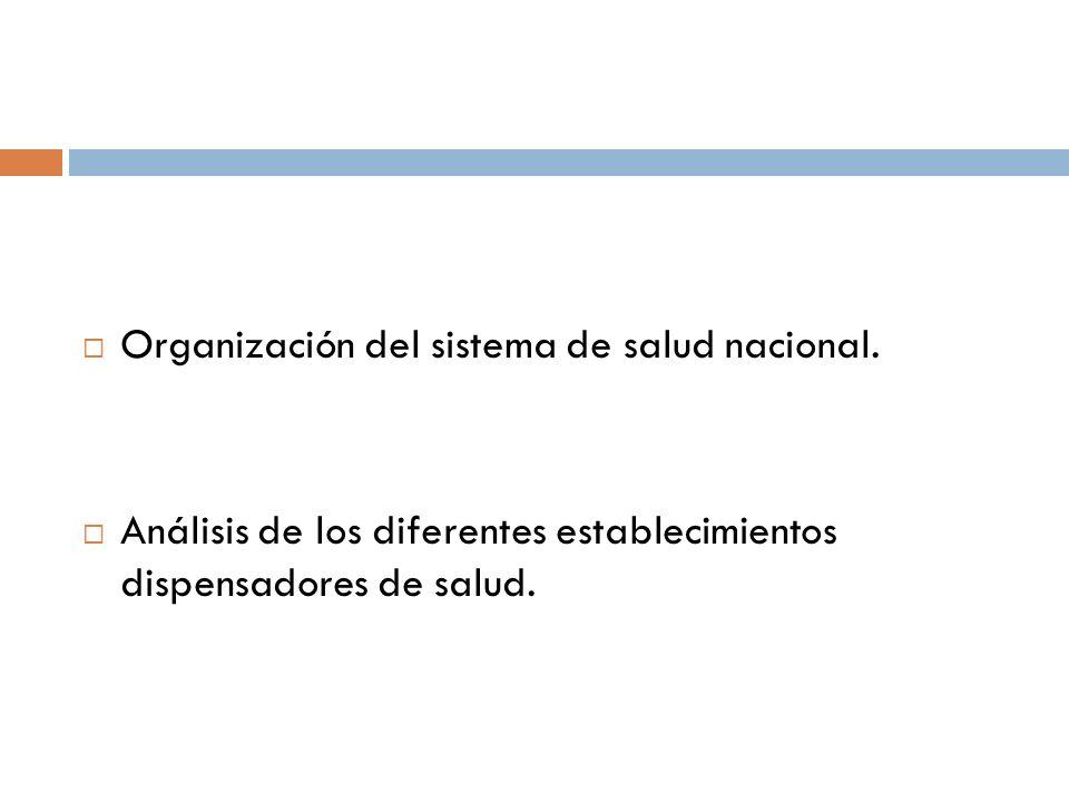 Organización del sistema de salud nacional. Análisis de los diferentes establecimientos dispensadores de salud.