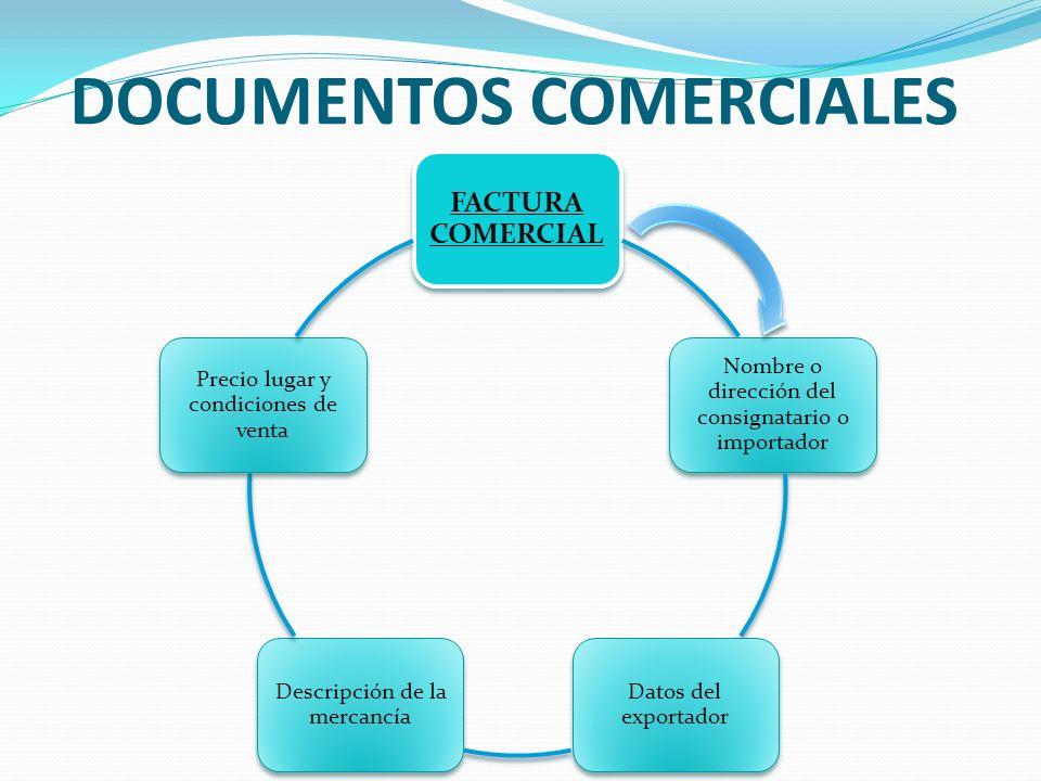 DOCUMENTOS COMERCIALES FACTURA COMERCIAL Nombre o dirección del consignatario o importador Datos del exportador Descripción de la mercancía Precio lug