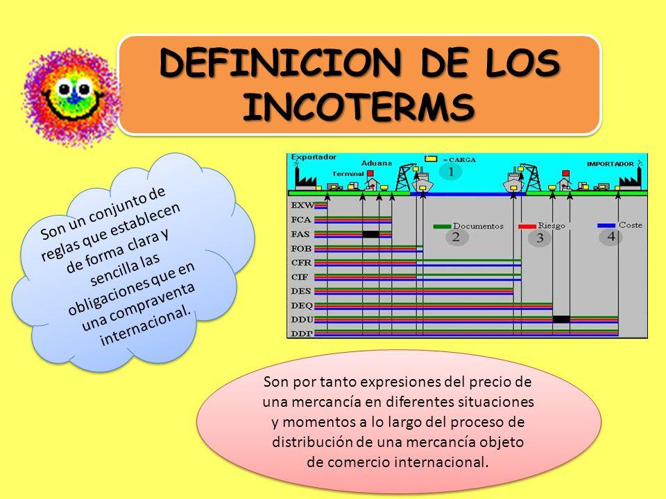 DEFINICION DE LOS INCOTERMS DEFINICION DE LOS INCOTERMS Son un conjunto de reglas que establecen de forma clara y sencilla las obligaciones que en una