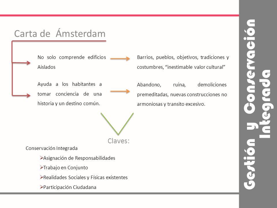 Carta de Ámsterdam No solo comprende edificios Aislados Barrios, pueblos, objetivos, tradiciones y costumbres, inestimable valor cultural Ayuda a los habitantes a tomar conciencia de una historia y un destino común.