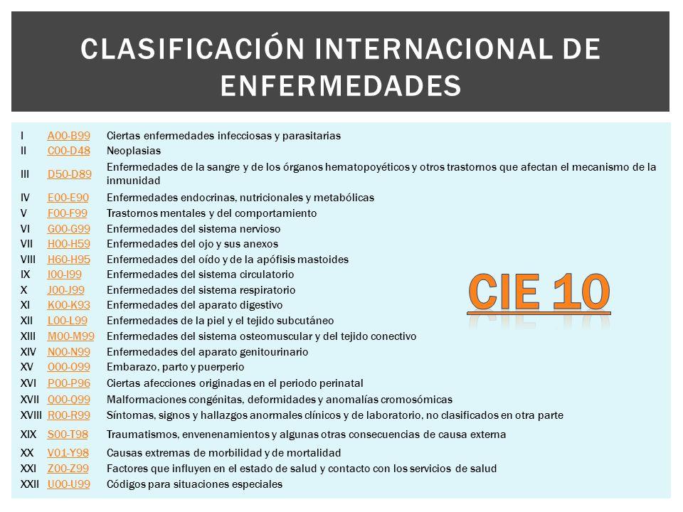 IA00-B99Ciertas enfermedades infecciosas y parasitarias IIC00-D48Neoplasias IIID50-D89 Enfermedades de la sangre y de los órganos hematopoyéticos y ot