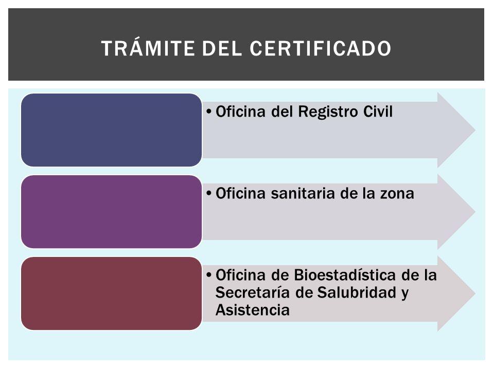 Oficina del Registro Civil Oficina sanitaria de la zona Oficina de Bioestadística de la Secretaría de Salubridad y Asistencia TRÁMITE DEL CERTIFICADO