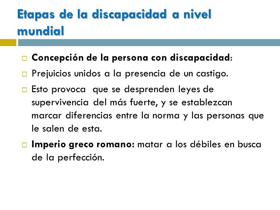 Etapas de la discapacidad a nivel mundial Concepción de la persona con discapacidad: Prejuicios unidos a la presencia de un castigo. Esto provoca que