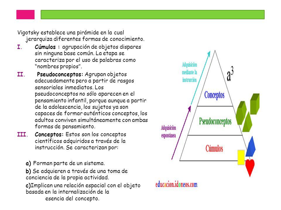 Vigotsky establece una pirámide en la cual jerarquiza diferentes formas de conocimiento.