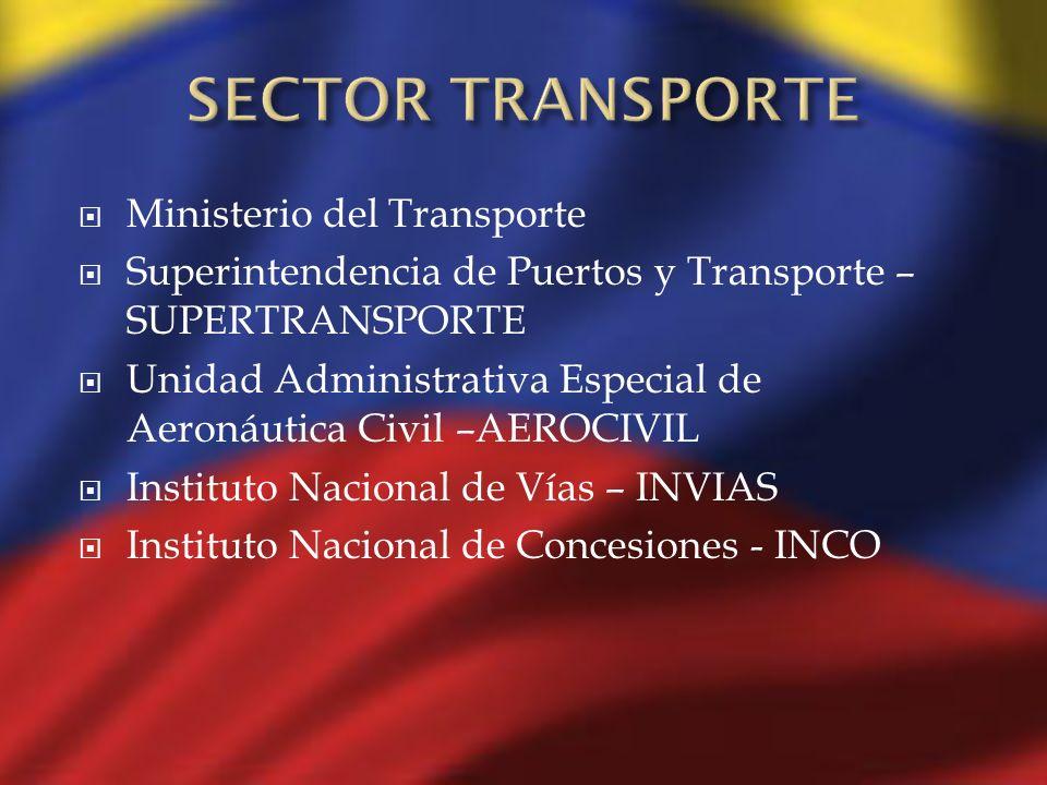 Ministerio del Transporte Superintendencia de Puertos y Transporte – SUPERTRANSPORTE Unidad Administrativa Especial de Aeronáutica Civil –AEROCIVIL In