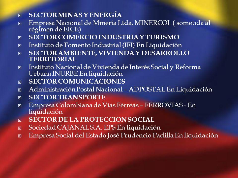 SECTOR MINAS Y ENERGÍA Empresa Nacional de Minería Ltda. MINERCOL ( sometida al régimen de EICE) SECTOR COMERCIO INDUSTRIA Y TURISMO Instituto de Fome
