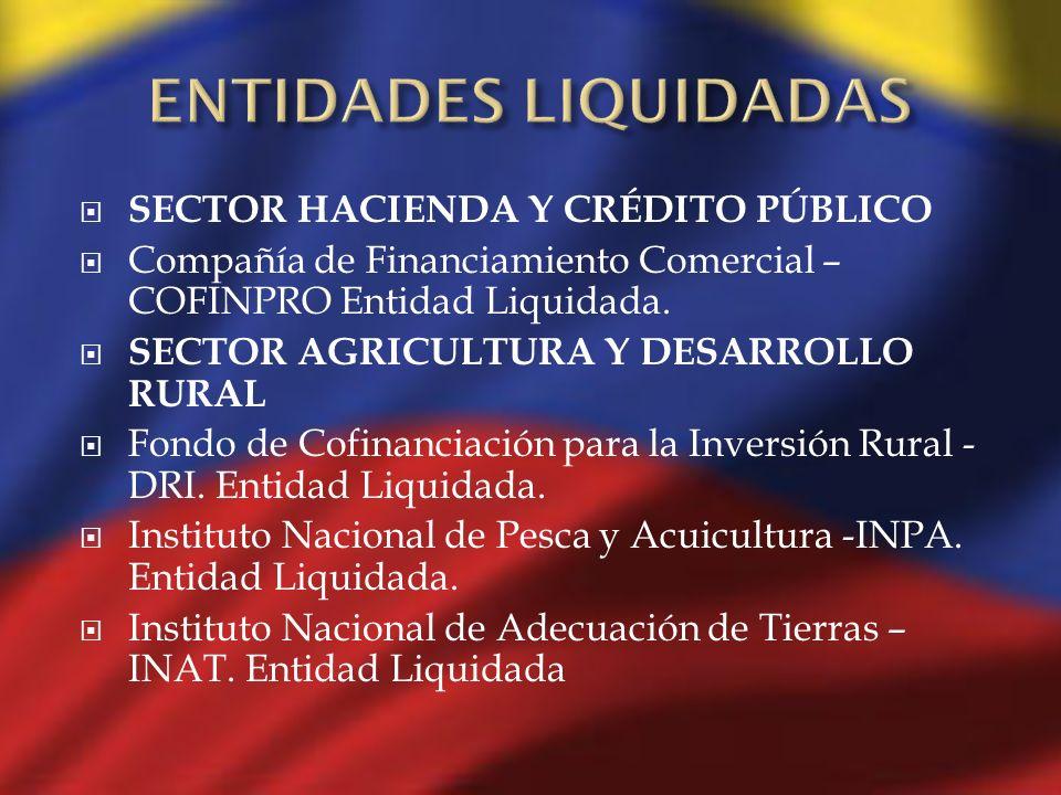 SECTOR HACIENDA Y CRÉDITO PÚBLICO Compañía de Financiamiento Comercial – COFINPRO Entidad Liquidada. SECTOR AGRICULTURA Y DESARROLLO RURAL Fondo de Co