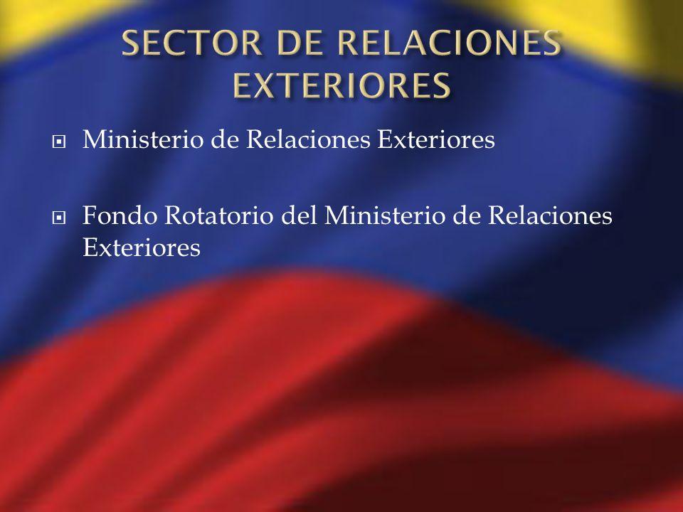 Ministerio de Relaciones Exteriores Fondo Rotatorio del Ministerio de Relaciones Exteriores