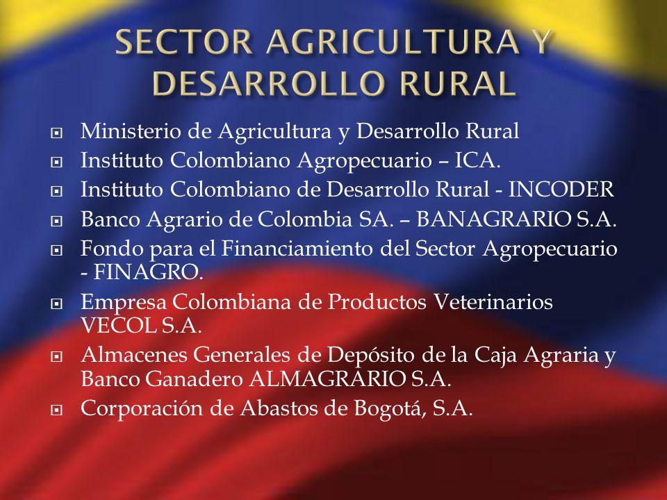 Ministerio de Agricultura y Desarrollo Rural Instituto Colombiano Agropecuario – ICA. Instituto Colombiano de Desarrollo Rural - INCODER Banco Agrario