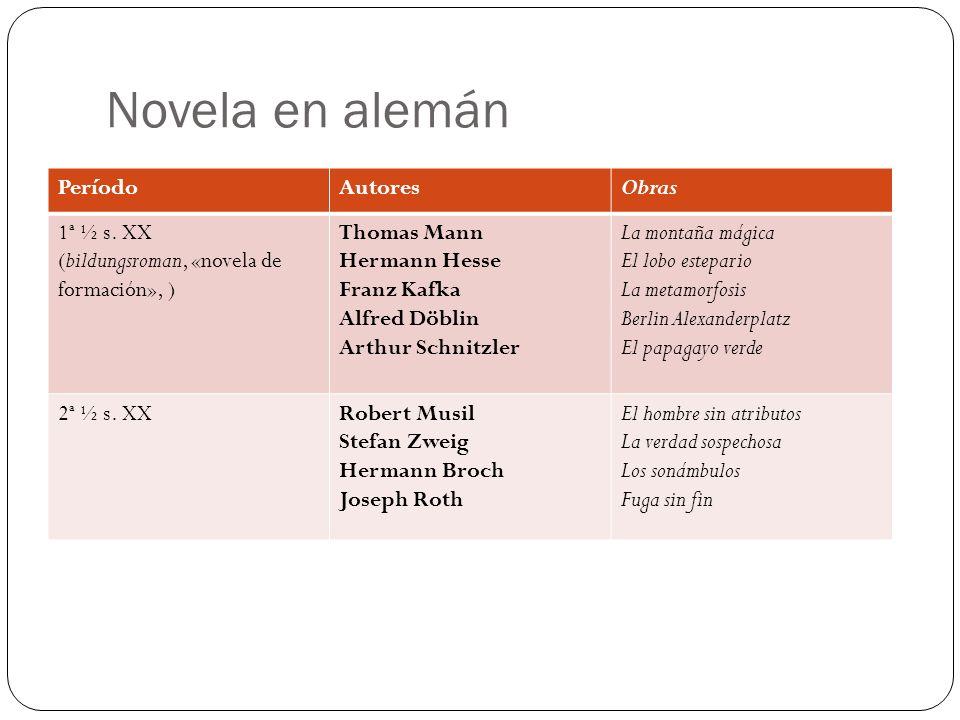 Novela en alemán PeríodoAutoresObras 1ª ½ s. XX (bildungsroman, «novela de formación», ) Thomas Mann Hermann Hesse Franz Kafka Alfred Döblin Arthur Sc