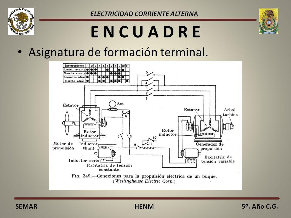 ELECTRICIDAD CORRIENTE ALTERNA SEMAR HENM 5º. Año C.G. E N C U A D R E Asignatura de formación terminal.