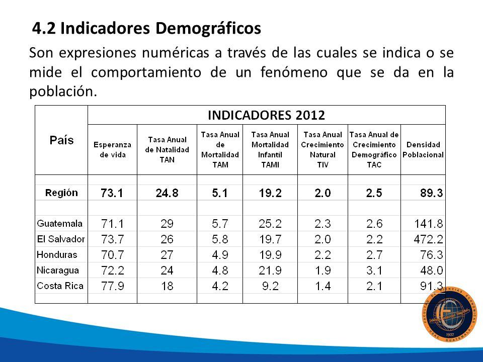 4.2 Indicadores Demográficos Son expresiones numéricas a través de las cuales se indica o se mide el comportamiento de un fenómeno que se da en la población.