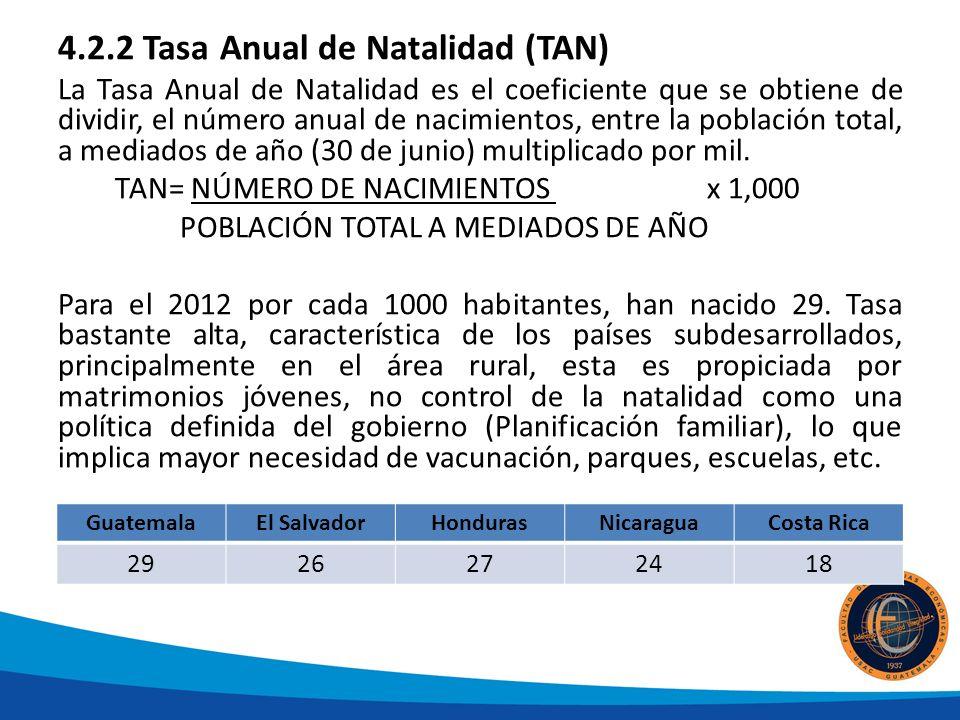 4.2.2 Tasa Anual de Natalidad (TAN) La Tasa Anual de Natalidad es el coeficiente que se obtiene de dividir, el número anual de nacimientos, entre la población total, a mediados de año (30 de junio) multiplicado por mil.