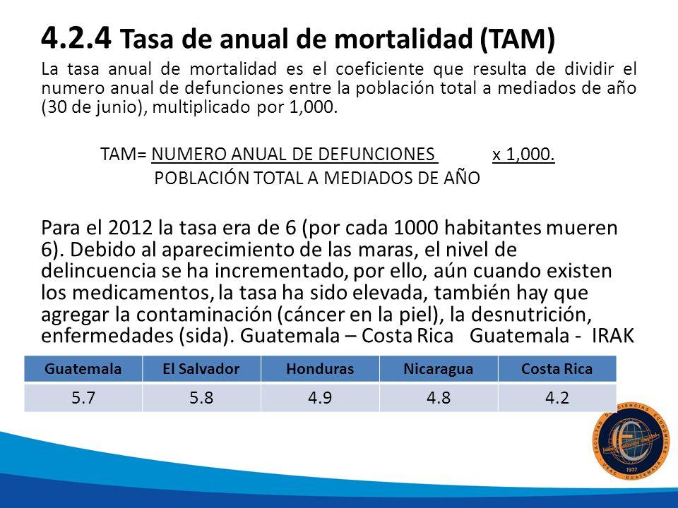 4.2.4 Tasa de anual de mortalidad (TAM) La tasa anual de mortalidad es el coeficiente que resulta de dividir el numero anual de defunciones entre la población total a mediados de año (30 de junio), multiplicado por 1,000.
