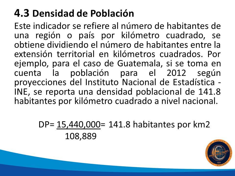 4.3 Densidad de Población Este indicador se refiere al número de habitantes de una región o país por kilómetro cuadrado, se obtiene dividiendo el número de habitantes entre la extensión territorial en kilómetros cuadrados.